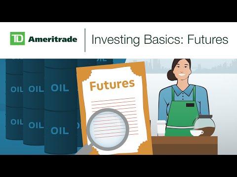 Investing Basics: Futures