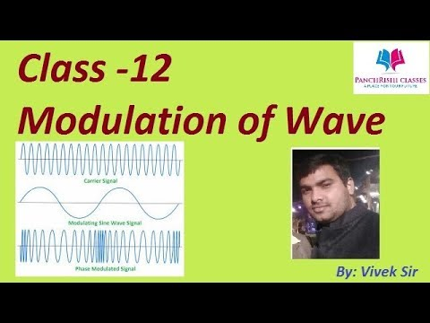 87.Modulation of Electromagnetic Wave