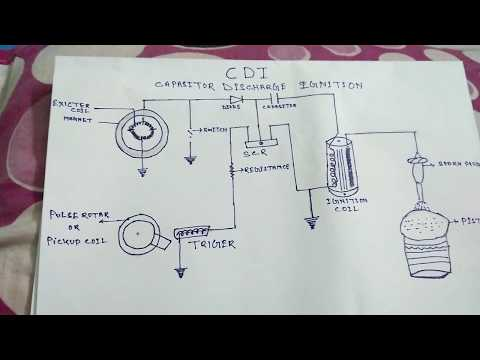 HOW TO WORK CDI IGNITION SYSTEM