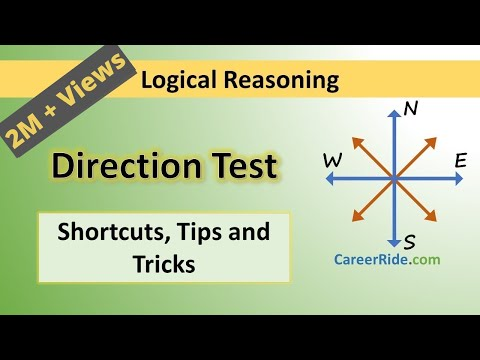 Direction Sense Test - Tricks & Shortcuts for Placement tests, Job Interviews & Exams