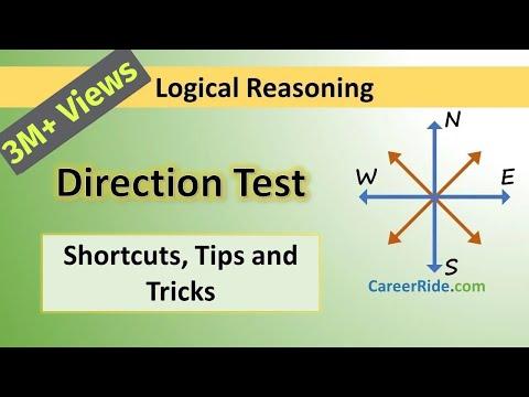 Direction Sense Test - Tricks & Shortcuts for Placement tests, Job Interviews & Exams