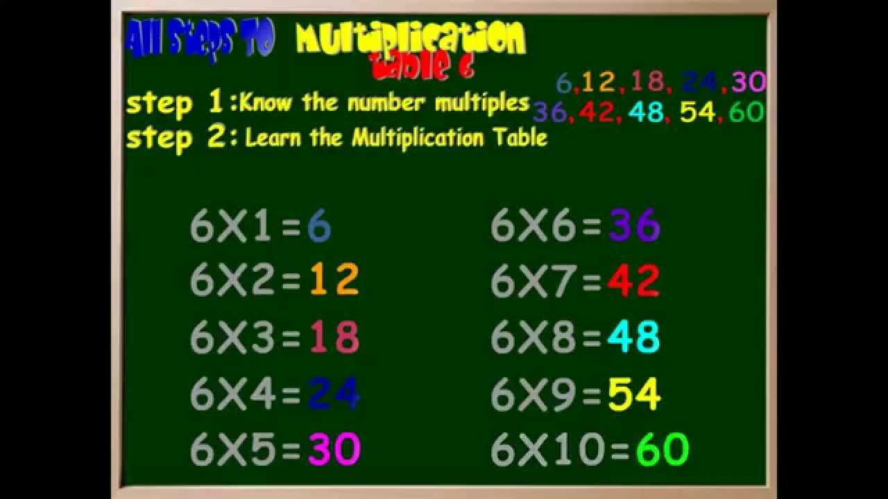 Times table 6 mutiply all steps to multiplication new youtube times table 6 mutiply all steps to multiplication new gamestrikefo Image collections
