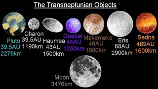 Astronomy - Ch. 7: The Solar Sys - Comparative Planetology (22 of 33) Trans-Neptunian Objects