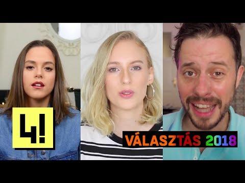 Mit gondolnak a magyar youtuberek a 2018-as választásokról?