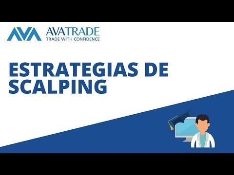 avaeducation---estrategias-de-scalping---forex