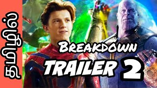 Avengers infinity war Trailer 2 breakdown and Easter eggs in Tamil   MCU  Crazy Trickster  