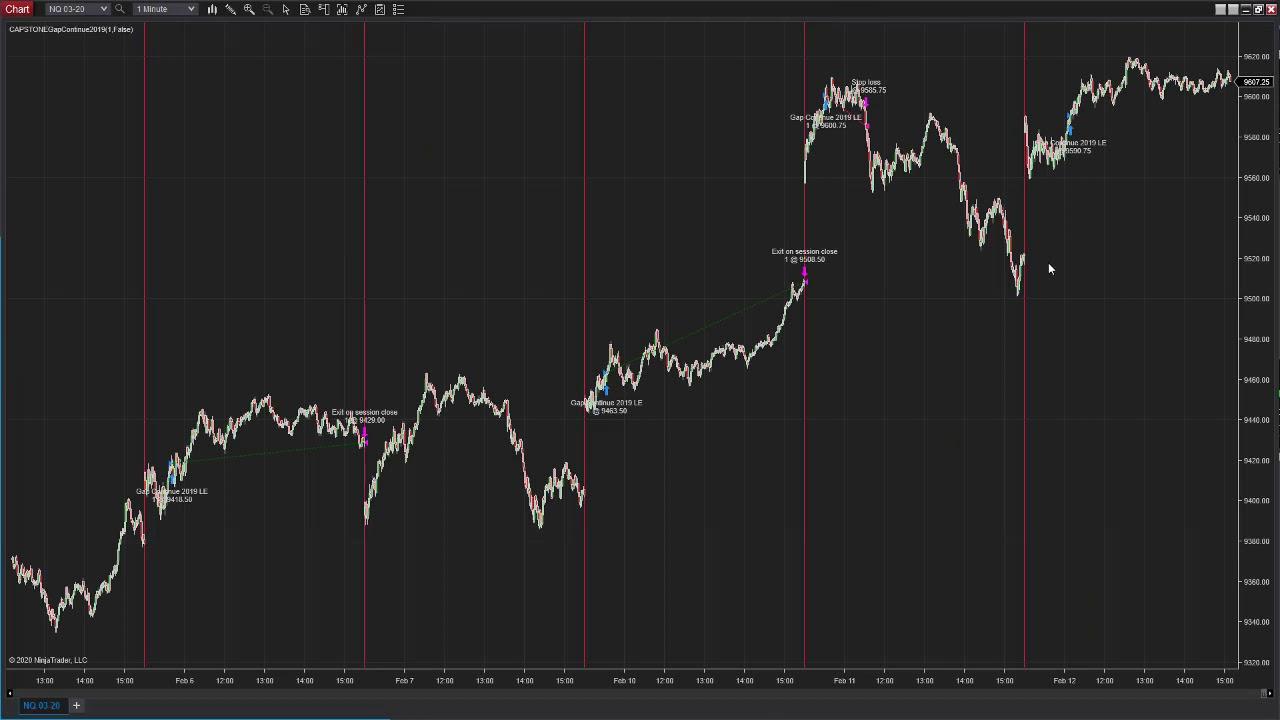 NinjaTrader Algorithmic Trading System