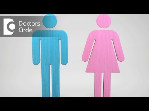 How to diagnose Gender Identity Disorder? - Dr. Sulata Shenoy