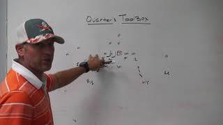 Quarters ToolBox / Quarters Coverage