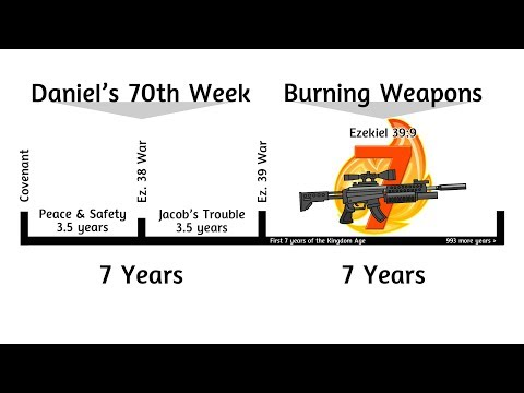 End Times Prophecy   Israel Burns Weapons 7 Years Mp3