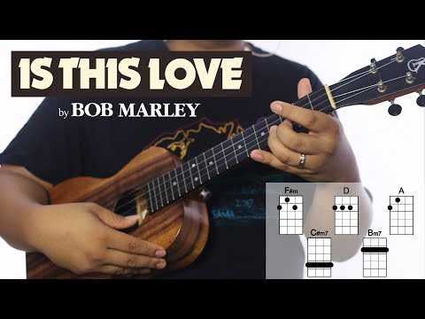 Ukulele Whiteboard Request - Is This Love
