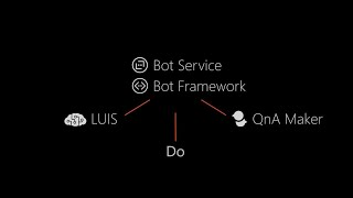 Let's build a knowledgeable chatbot with Microsoft Bot Framework Azure Bot Services   BRK1037