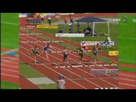 World Record Decathlon - 9026 points Roman Sebrle