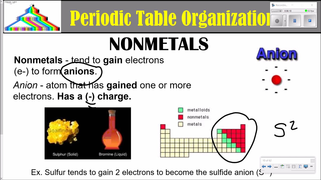 Current periodic table video 1 youtube current periodic table video 1 gamestrikefo Image collections