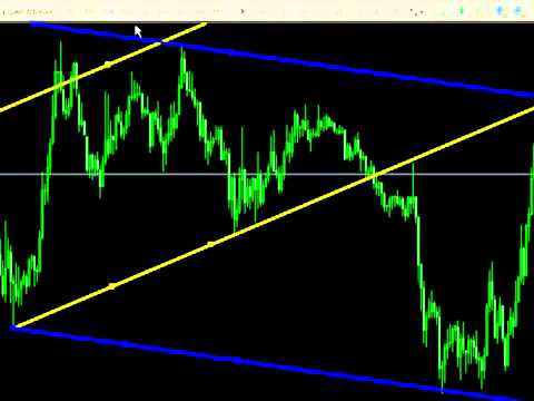 Trading With Gann Grid Part 1 Youtube