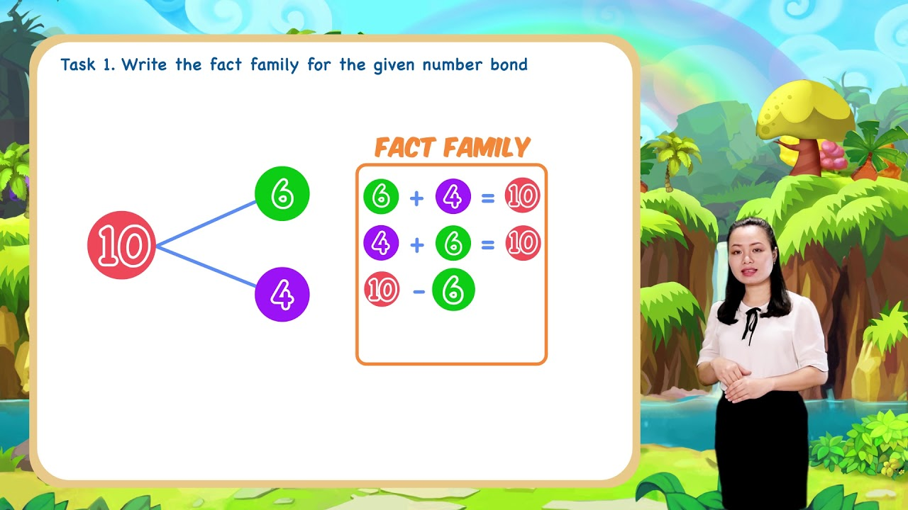 Math For Kids - Lesson 1111. Fact Families within 1111 for kids  11st Grade