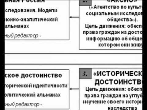 """Деятельность клуба """"Суть"""