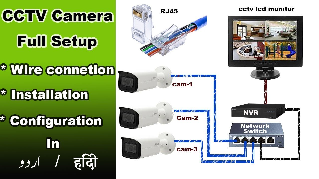 cctv camera full setup 1st time   wire connection   configuration and on