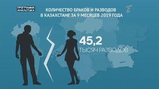 Число разводов в Казахстане стабильно растёт