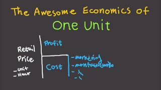 What is The Economics of One Unit And How To Use It To Make More Money