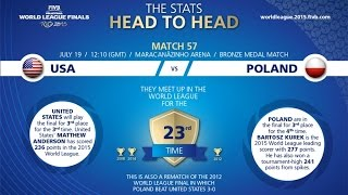 Live: USA vs Poland - FIVB Volleyball World League Finals 2015 thumbnail