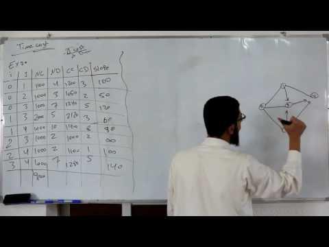 4 - إدارة المشاريع - شرح الفاينل TIME-COST / عبد الرحيم حمودة - البولتكنك
