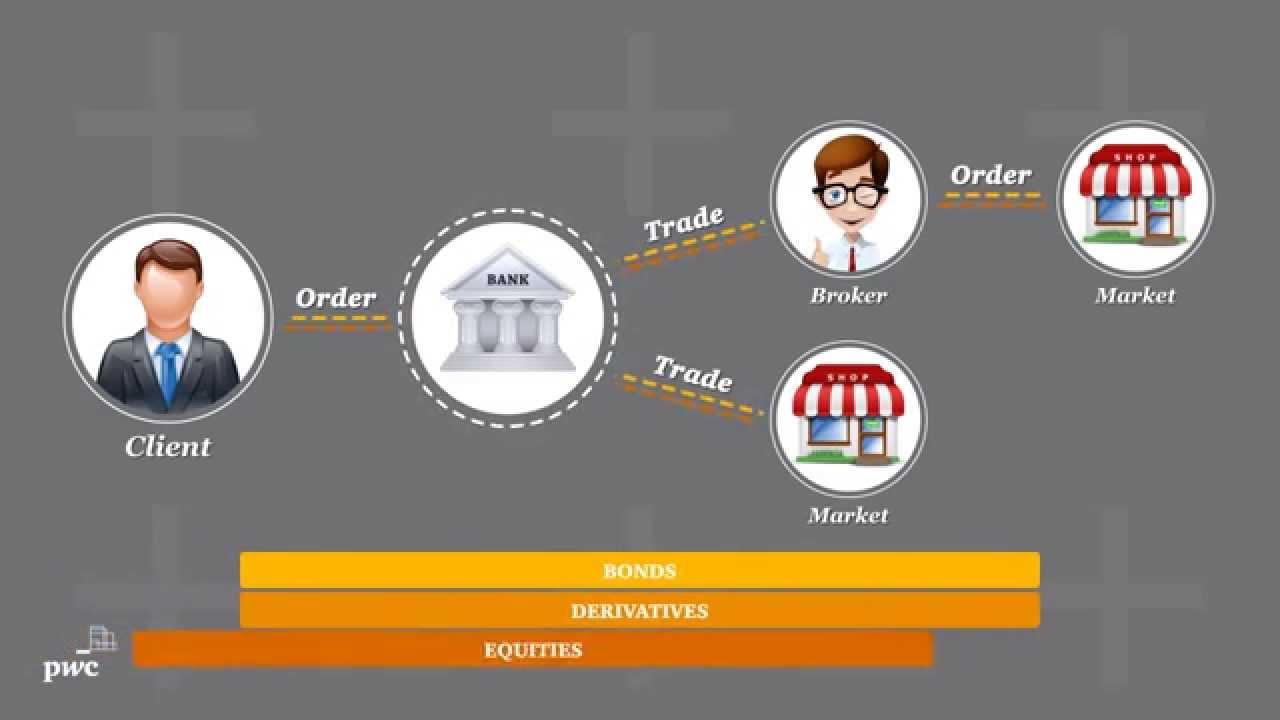 Mifid ii obligación comercial renta fija