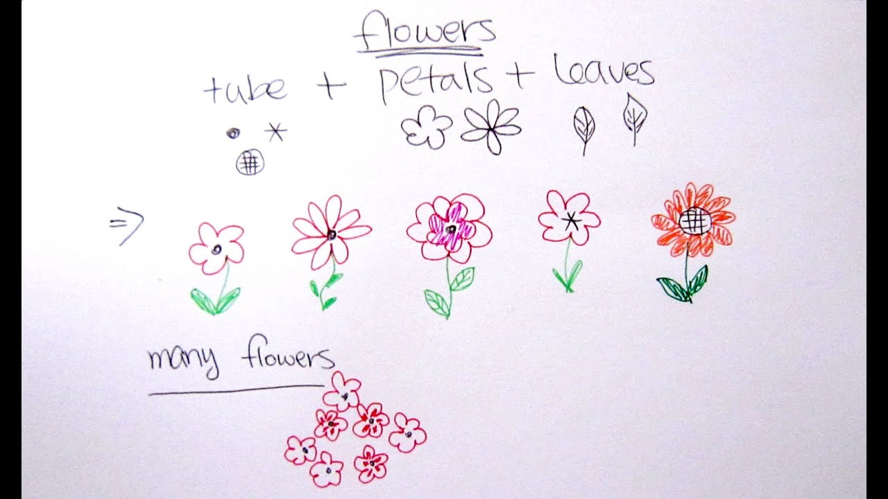 How to draw flowers easy drawing tutorial for beginners for Simple flower drawing tutorial