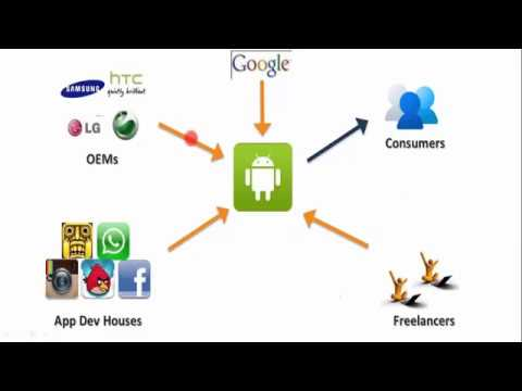 Android Studio Tutorial For Beginners | Start Android Apps Today | Android App Development