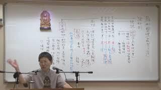 (學院第三屆)法相宗─依《瑜伽師地論》修學止觀 李麗居士 007 thumbnail