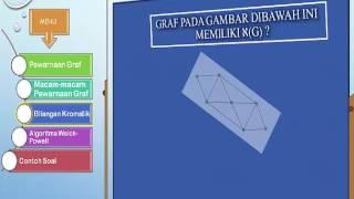 Matematika Diskrit Graph Coloring Youtube