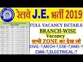Railway JE 2019 BRANCH WISE VACANCY सभी ZONE का TRADE-WISE VACANCY देख लो