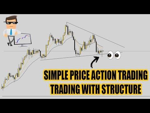 simple-price-action-trade:-learn-to-trade-forex-with-structure!