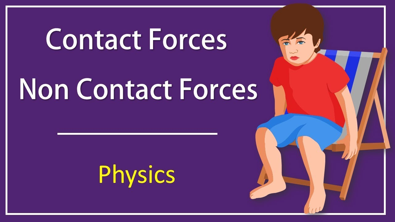 What Are Contact Forces And Non Contact Forces In Physics Easy Explanation For Kids Youtube