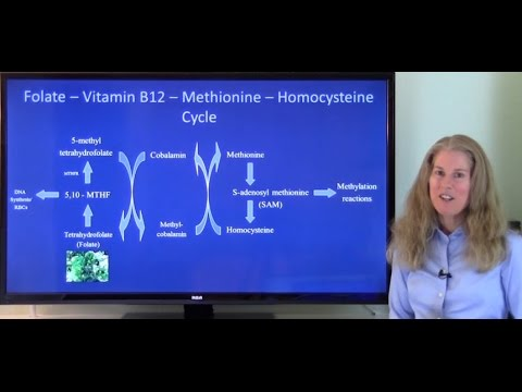 How can folate mask a vitamin B12 deficiency?