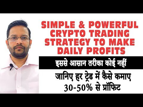 Simple & Powerful Share Market & Forex Trading Strategy to Make 30-50% Profit in every Trade.