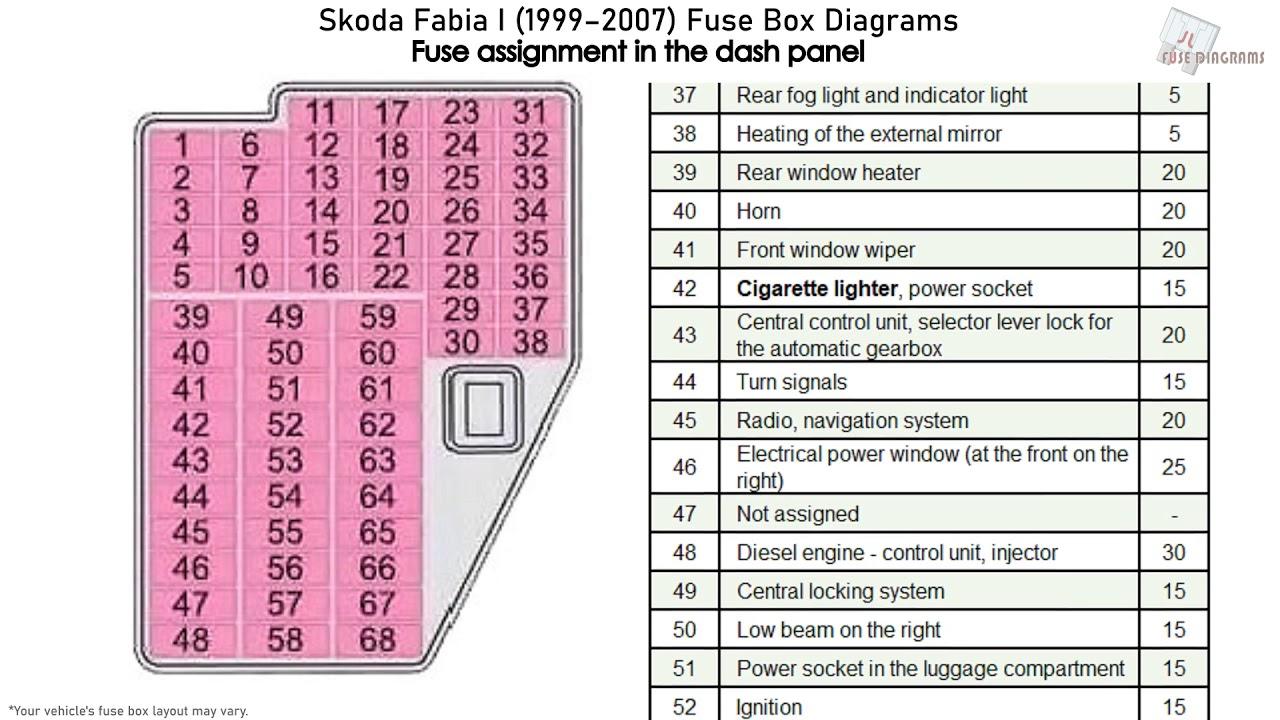 Skoda Fabia I (1999-2007) Fuse Box Diagrams - YouTubeYouTube