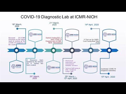 ICMR-NIOH, Ahmedabad COVID-19 Testing Lab