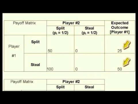 payoff for matrix games Graphical models for game theory michael kearns syntek capital in one-stage games represented by trees or sparse and thus the payoff matrix.