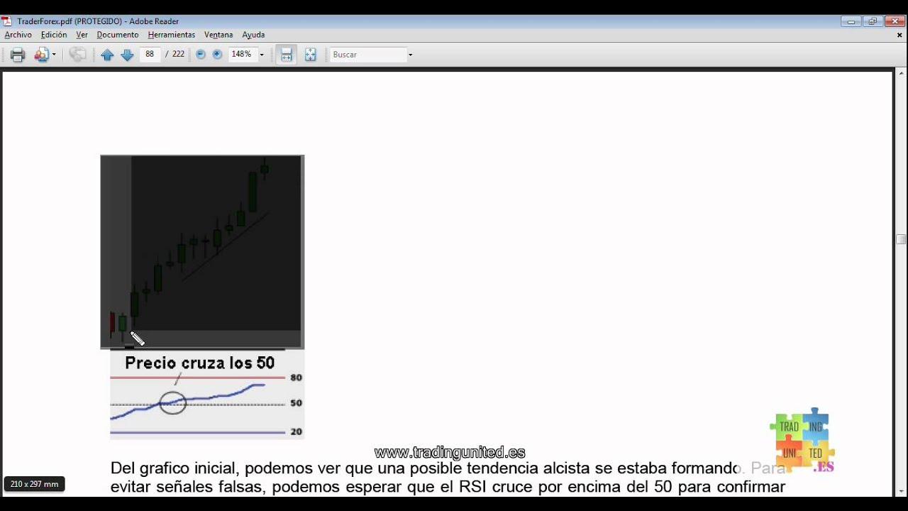 Curso forex 99 videos