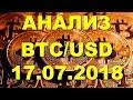 BTC/USD — Биткойн Bitcoin 17.07.2018. BlackRock отрицает возможные инвестиции в криптовалюту