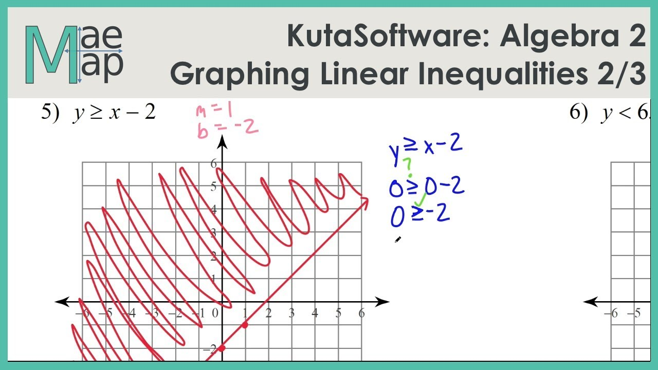 Kutasoftware Algebra 2 Graphing Linear Inequalities Part 2 Youtube