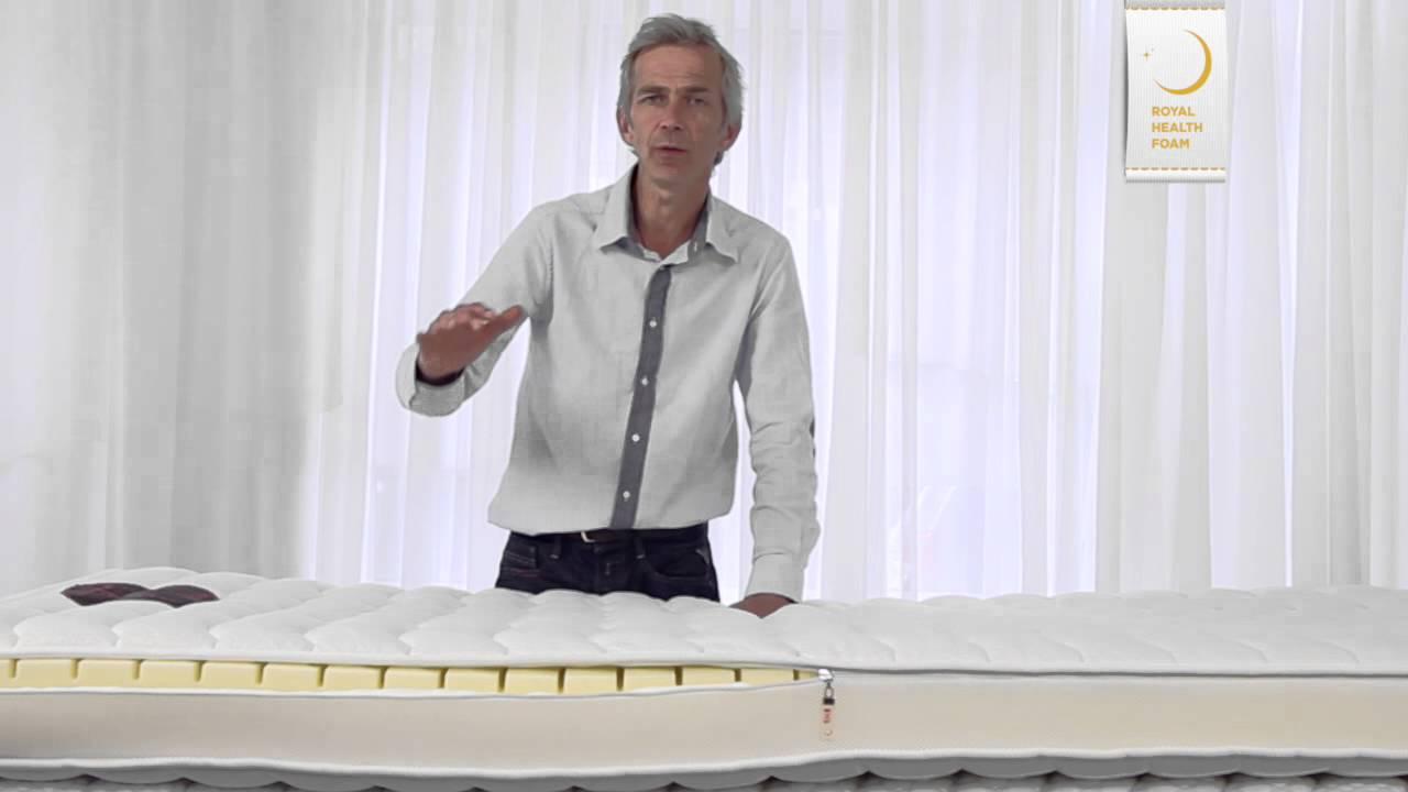 Oplegmatras Traagschuim Ikea.Rhf10 Premium Oplegmatras Traagschuim Youtube