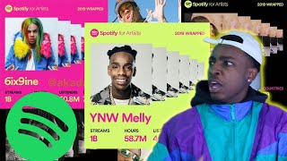 Celebrity Spotify Wrapped 2019 Numbers!!! Ft. Ynw Melly Tyga 6ix9ine Russ 21 Savage