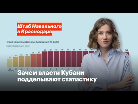 Зачем власти Кубани подделывают статистику
