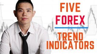 5 AMAZING Trend Indicators for Profitable Forex Trading