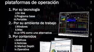 Curso Propedeutico Inversiones Financieras completo