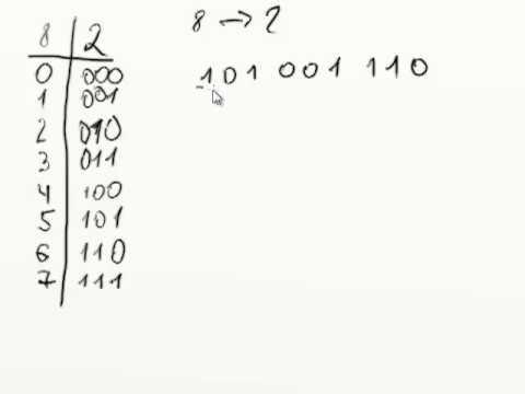 Как перевести в двоичную систему из восьмеричной