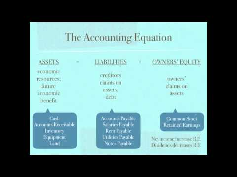 Accounting Equation; Retained Earnings; Net Income; Dividends - video