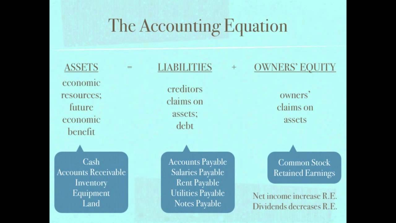 Accounting Equation; Retained Earnings; Net Income; Dividends ...